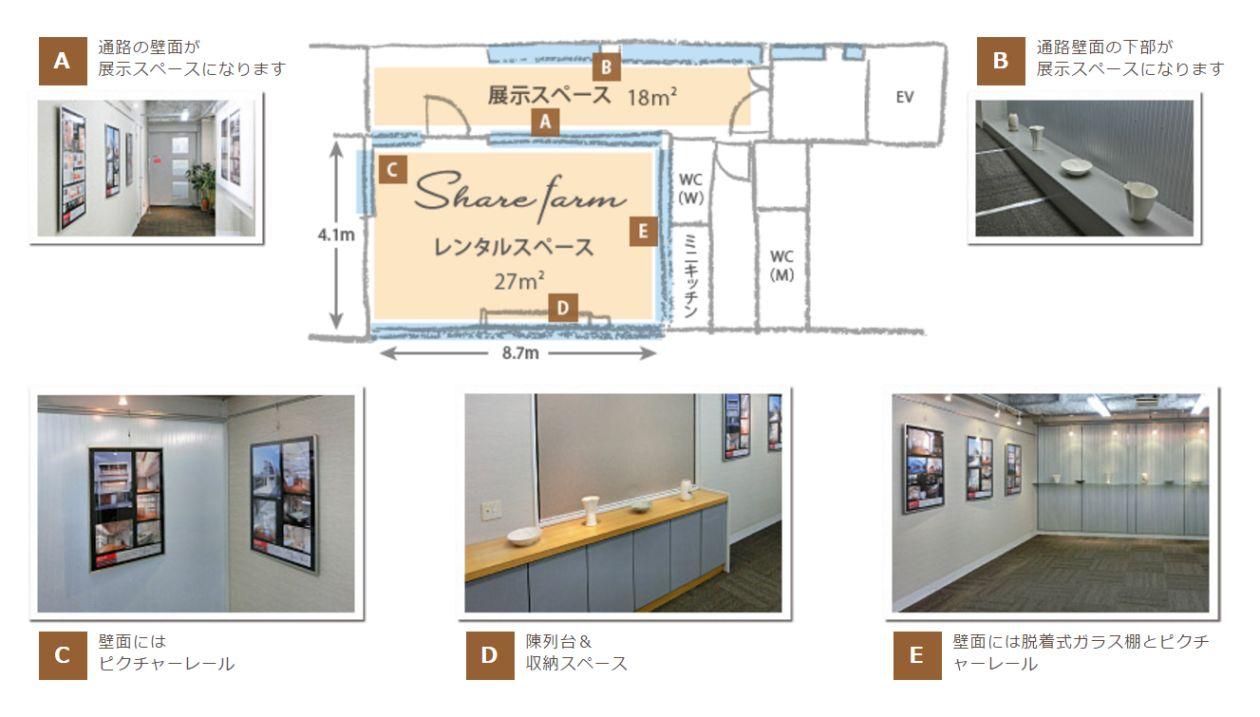 大阪梅田より1駅!南森町駅前すぐ!ミーティング/セミナー/サロン/ギャラリーなど、 多目的にご利用いただけるフリースペースです。 の写真