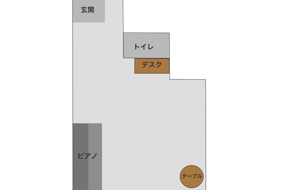 恵比寿駅徒歩9分 ヨガ・セミナー・音楽練習に の写真