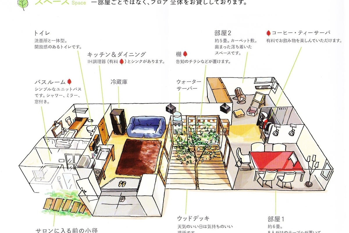 隠れ家的デザイナーズハウス!ご利用用途自由。キッチン付き! の写真