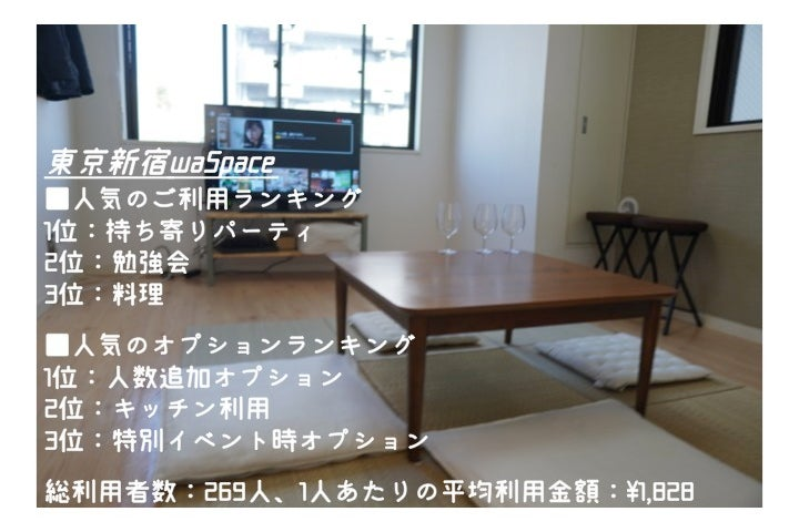 【For multi-purposes】【Spring🌸1日2組まで限定💻✏🎂】40型AndroidTV📺東京新宿waSpace の写真