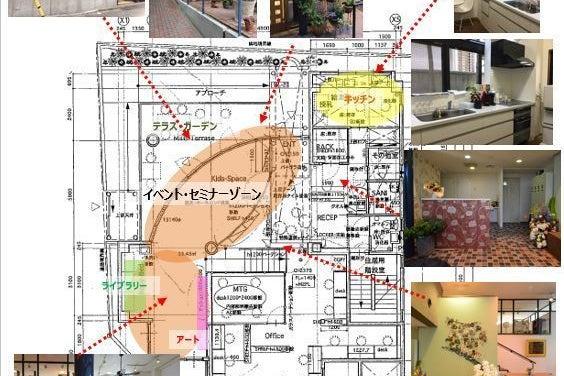 用賀馬事公苑/広々キッチン&吹抜けスペース/撮影やお子様連れパーティーに/飲食店営業菓子製造許可施設 の写真