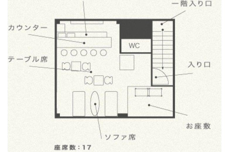 渋谷から徒歩15分、レンタルカフェスペース。女子会・誕生日会・ママ会・スチール/ 動画撮影などに! の写真