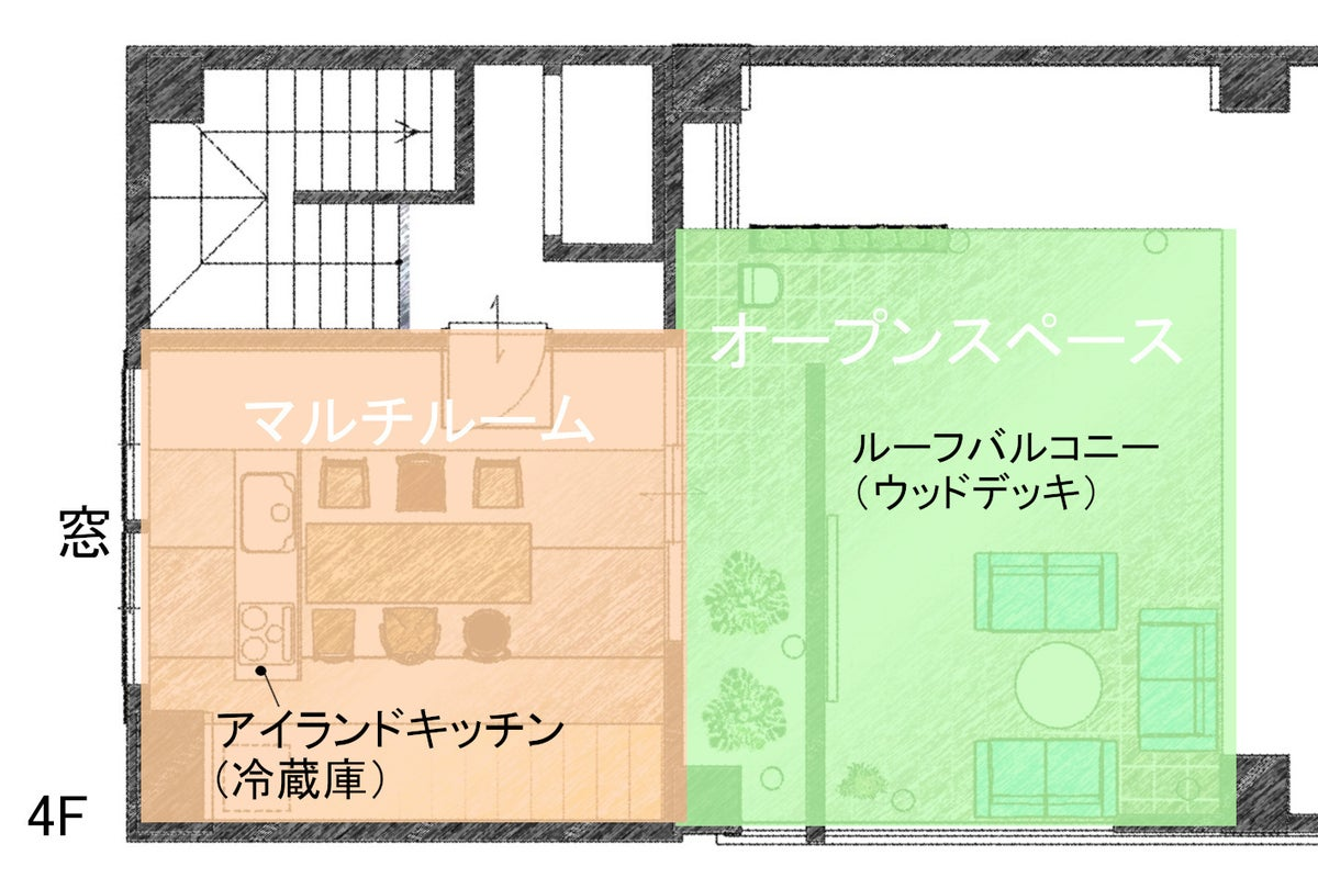 個室&オープンスペースも使えるルーフトップガーデン付き! の写真
