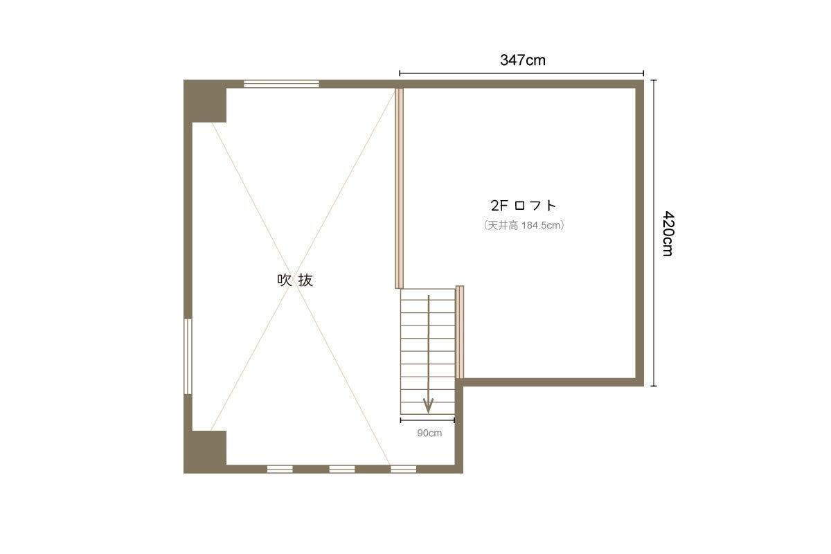 【商用OK!】自然光たっぷりの白系ハウススタジオ。コスプレ・ポートレート・ストックフォト撮影・オフ会に! の写真