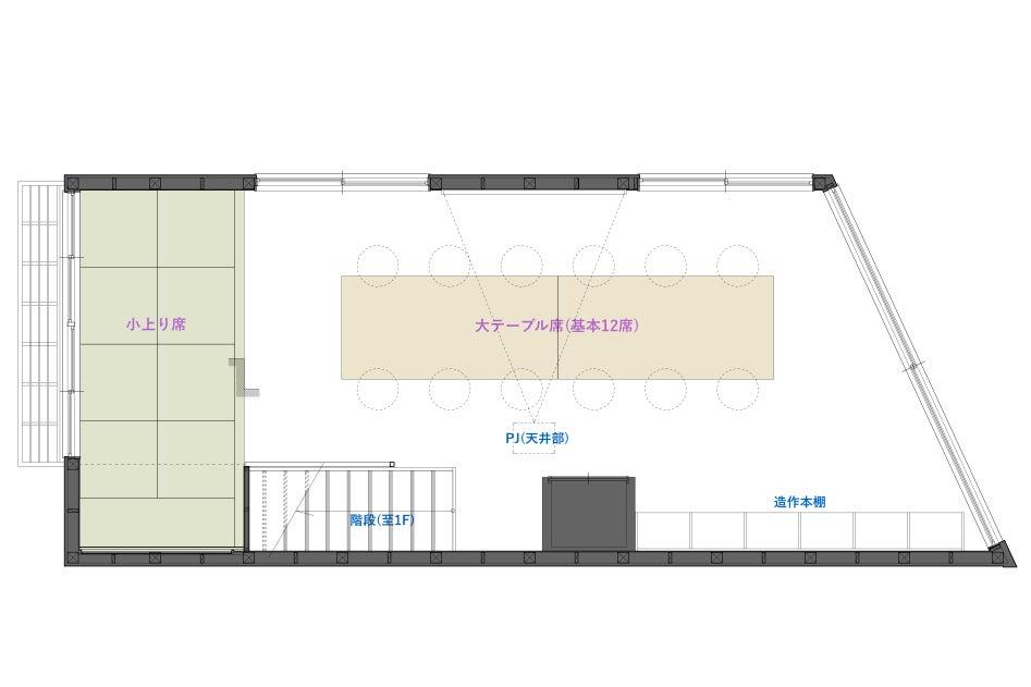 新宿からすぐ!牛込柳町駅30秒の飲食店営業許可所得済みキッチン+多目的スタジオ の写真