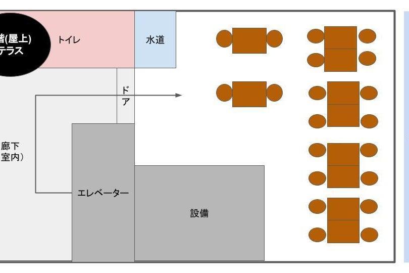【浅草駅前・テラスあり】イベント/撮影/ロケ利用◎ の写真