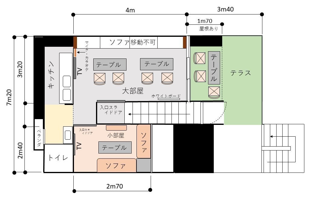 恵比寿駅近、テラス付き、カラオケ付貸し切りカフェ・レンタルスペース。 の写真