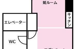 オフ会・パーティ・女子会・コスプレ撮影・撮影会・・使い方は無限大! の写真